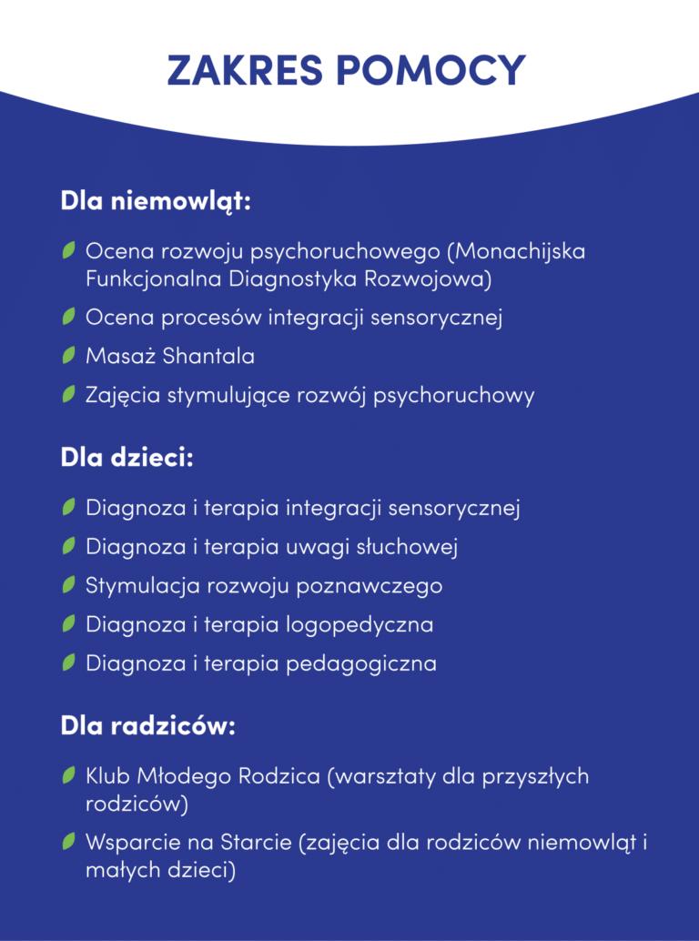 Zakres pomocy Prywatny Żłobek Warszawa Zacisze